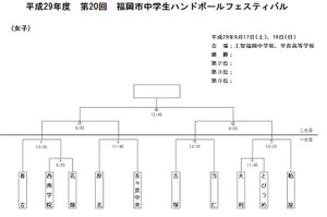 Jyosikumiawase