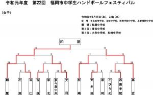 2019tyu_fukuoka_city_festival_kekka_j