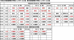 2019tyu_fukuoka_prefecture_tyusoutai_nit