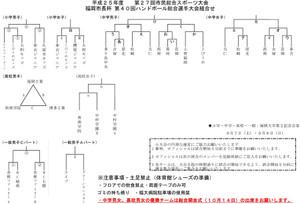 2013fukuoka_sityouhai_kumiawase
