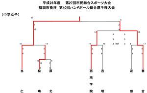 2013fukuoka_sityouhai_kekka6