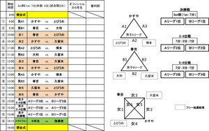 2017fukuoka_c_kaityouhai_kumiawase