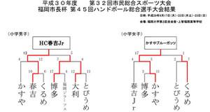 2018fukuoka_city_sityouhai_syo_resu
