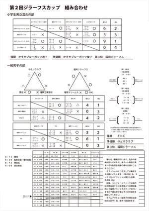 2018kyoukai_giraffs_cup_result