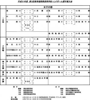 2019kou_spring_games_kekka_j_iti