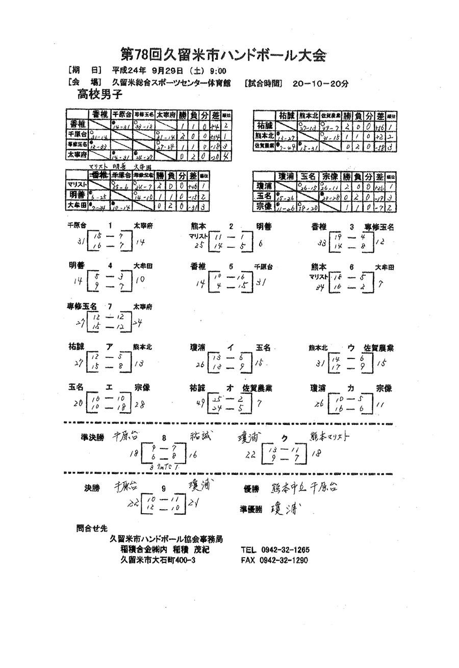 2012kurumesi_taikai_d
