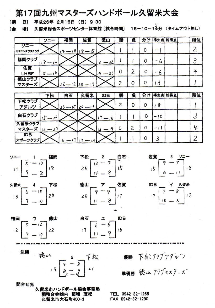 2013kumume_arakihai_kekka002
