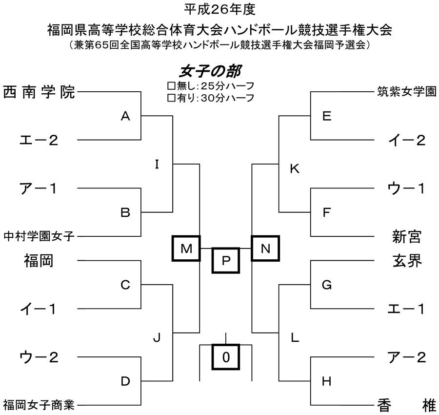 2014kou_intr_yosen_kumiawase2