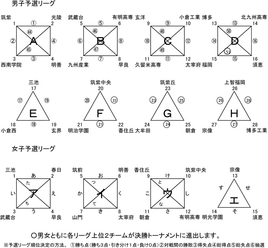 2014kou_intr_yosen_kumiawase3