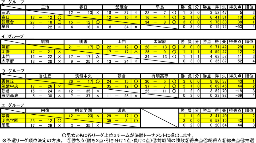 2014kou_intr_yosen_kekka_jyosi