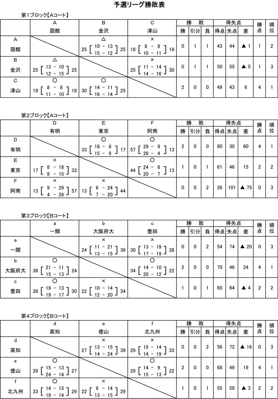 2014kousen_zenkoku_kekka1