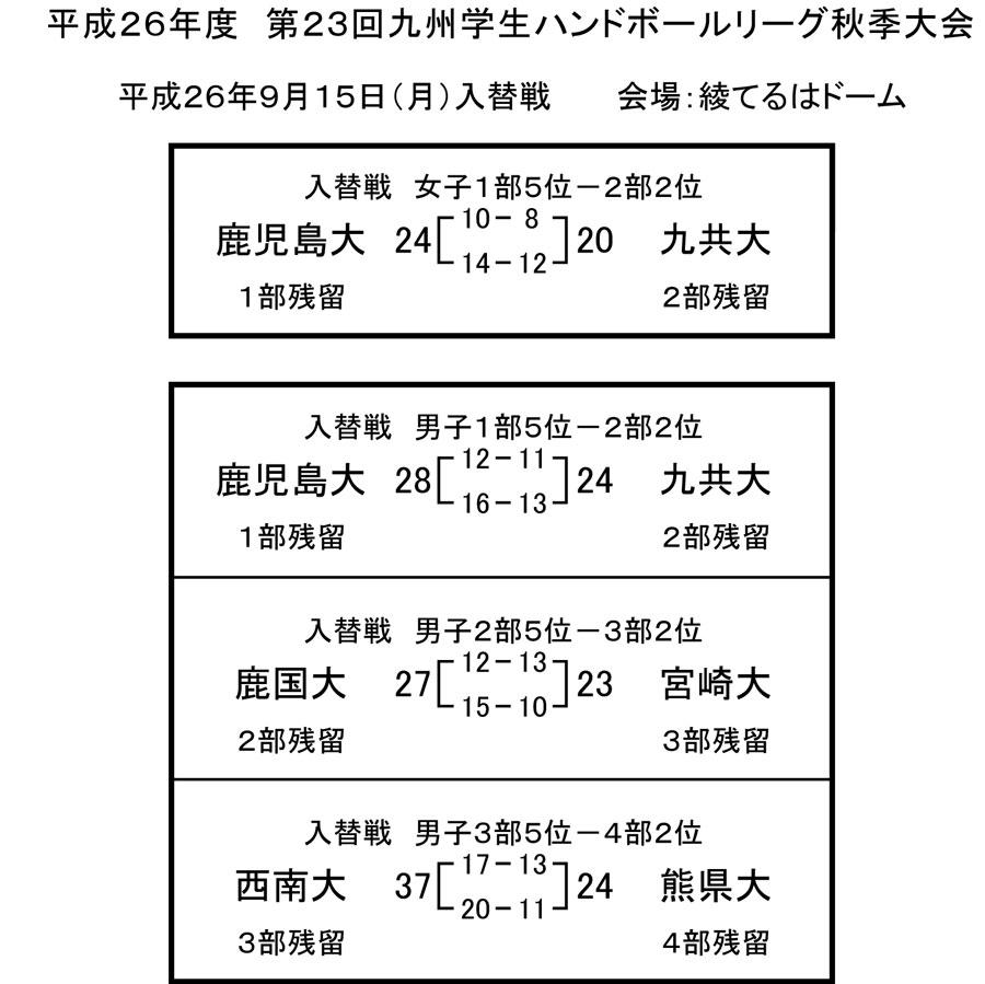 2014dai_fall_rg_kekka3