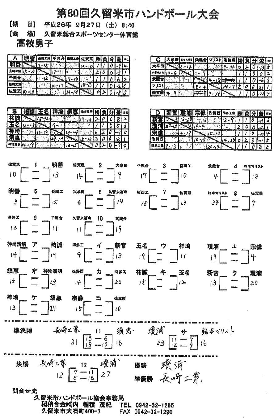 2014kurume_kurumesitaikai_kekka_d_2