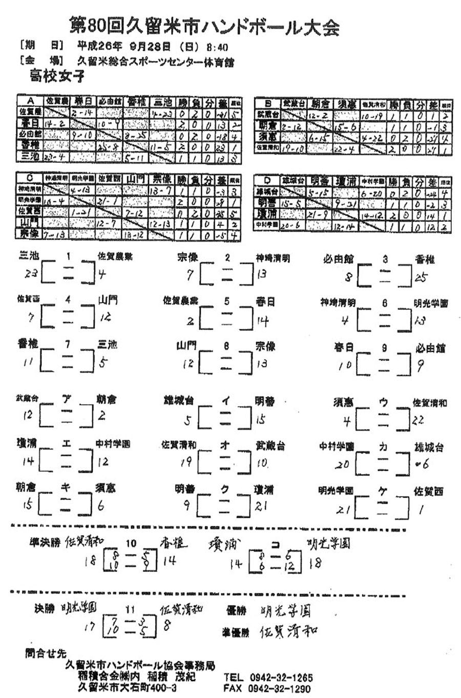 2014kurume_kurumesitaikai_kekka_j_2