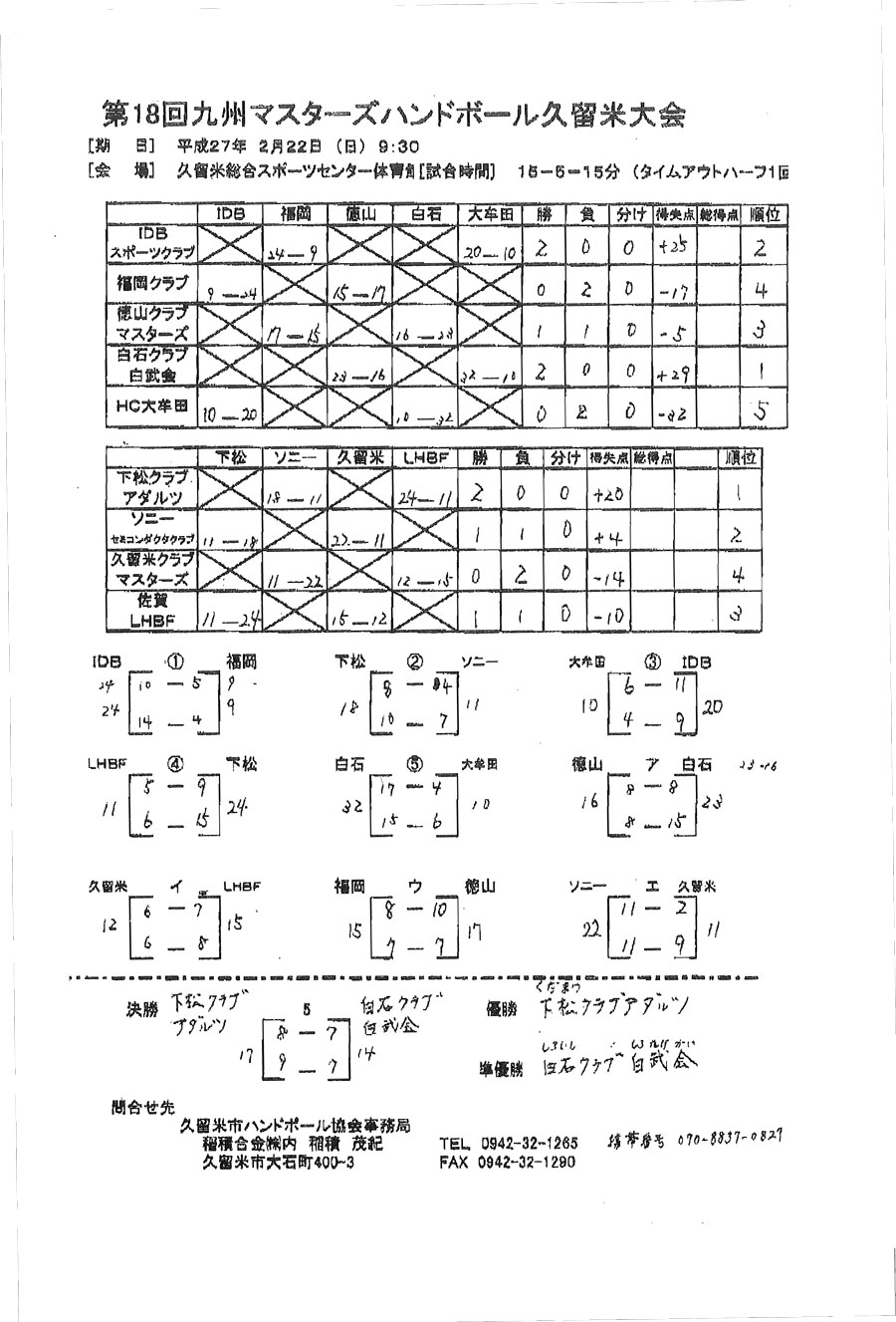 2015kurume_masuta_kekka