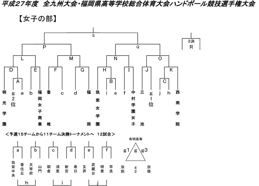 2015kou_intr_yosen_kumiawase2