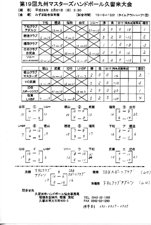 2015kurume_mst_kekka_3