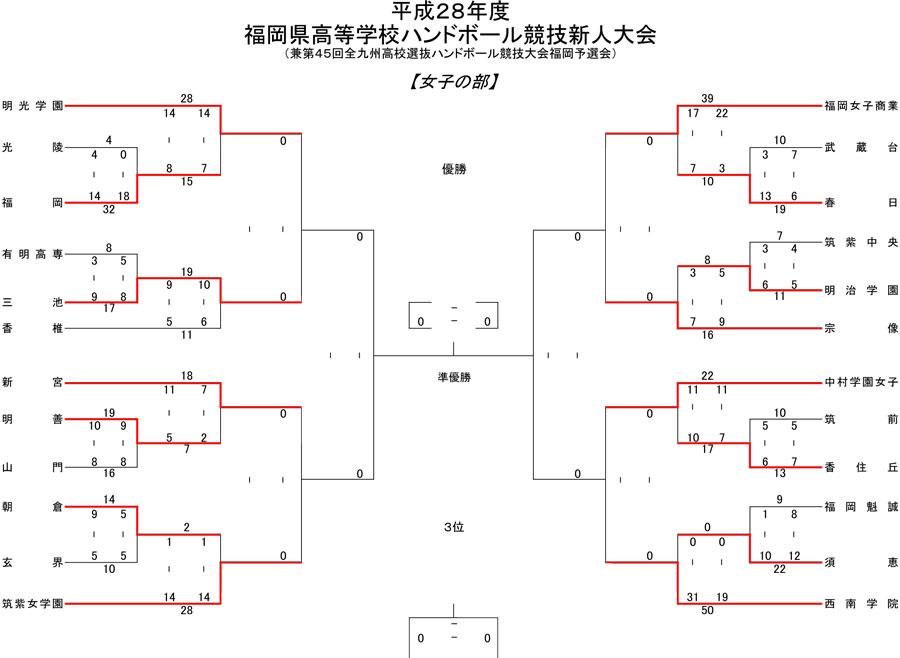 2016kou_ken_sinjinsen_kekka_11day_r
