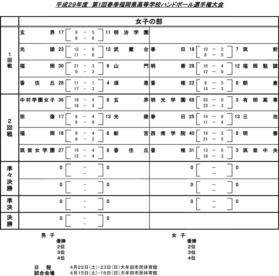 2017kou_spring_kekka_j