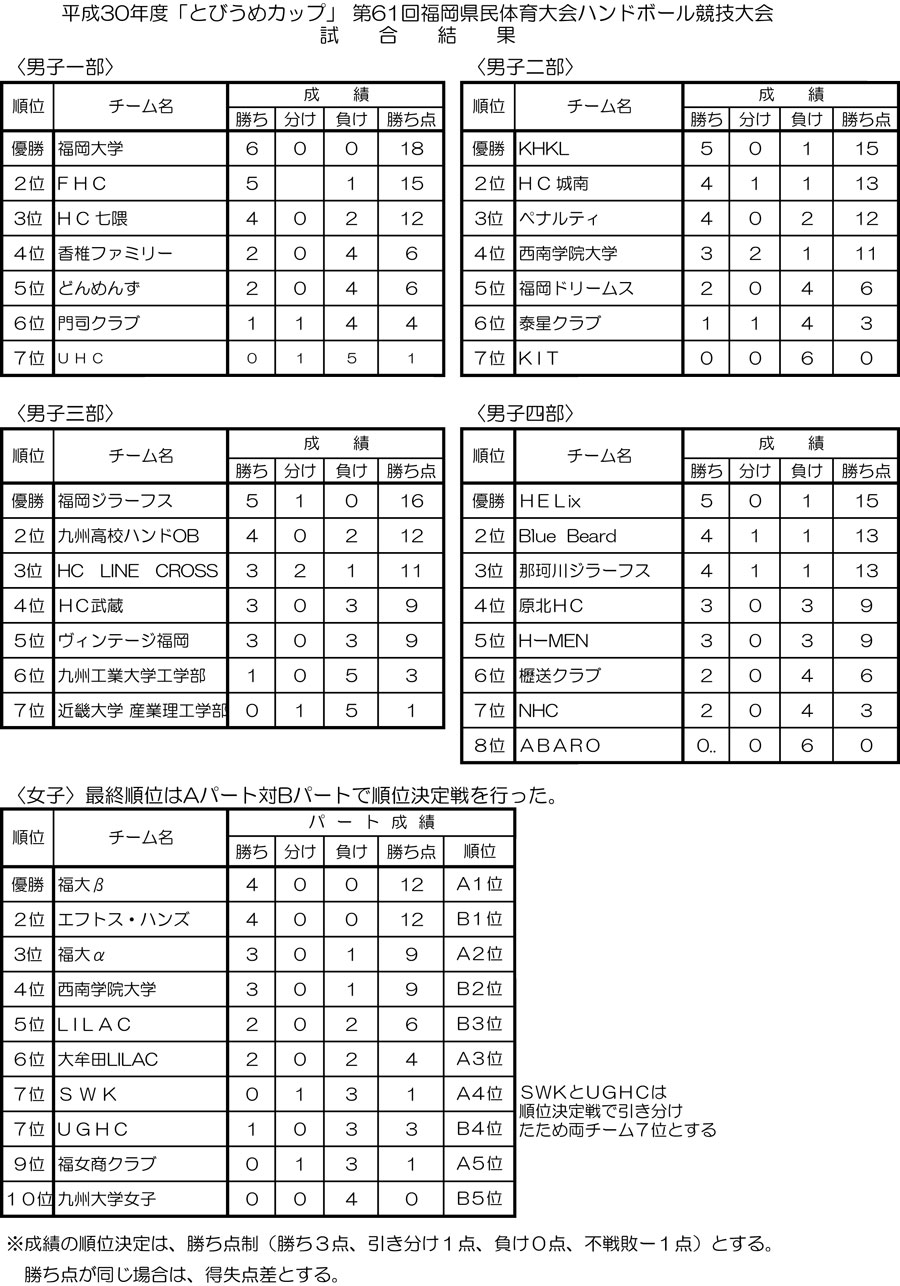 2018ipan_tobiume_final_result