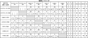 2015syo_u11_rg_zennki