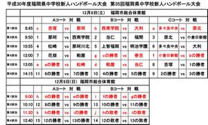 2018tyu_ken_sinjinsen_kumiawase_2