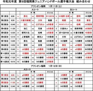2019tyu_fukuoka_junior_championships_nit