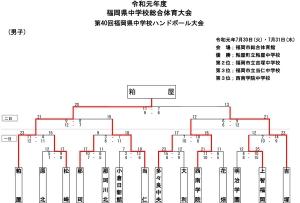 2019tyu_fukuoka_pref_tyusoutai_kekka_d1