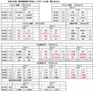 2020tyu_summer_fukuoka_jr_championships_