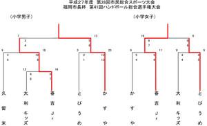 2015fukuokasi_kaityouhai_kekka_syo