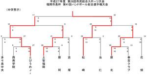2015fukuokasi_kaityouhai_kekka_tyu_