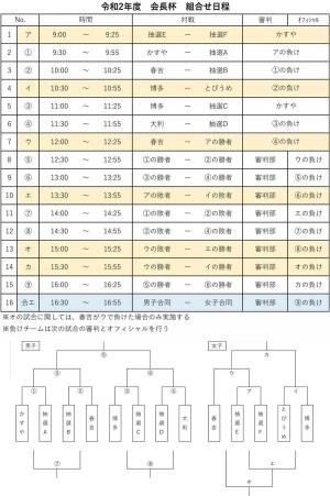 2020fukuoka_kaityouhai_kumiawase
