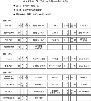 2019ipan_tobiume_day4_results