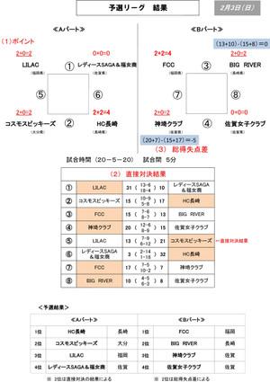 2012ipan_jyosi_hokubu_yosen_kekka