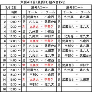 2017kitakyusyu_open_12day_matching