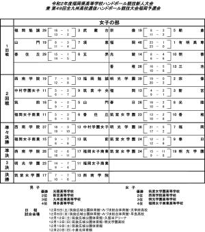 2020kou_kyousyu_senbatu_kekka_jyo