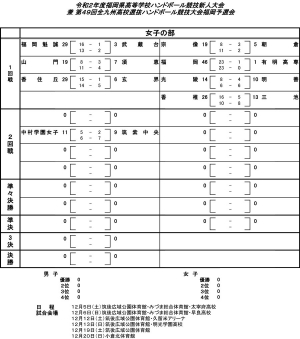 2020kou_kyousyu_senbatu_kekka_jyo1208