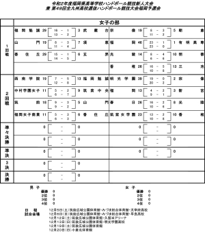 2020kou_kyousyu_senbatu_kekka_jyo1212
