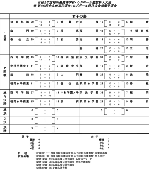 2020kou_kyousyu_senbatu_kekka_jyo1213