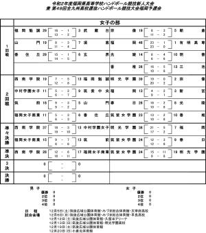2020kou_kyousyu_senbatu_kekka_jyo1219