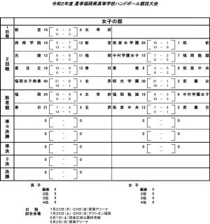 2020kou_summer_tournament_kekka07244