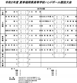 2020kou_summer_tournament_kekka07254