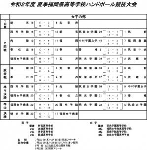 2020kou_summer_tournament_kekka_j