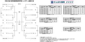 2020kou_summer_tournament_kumiawase_jyo