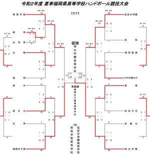 2020kou_summer_tournament_t_kekka_js