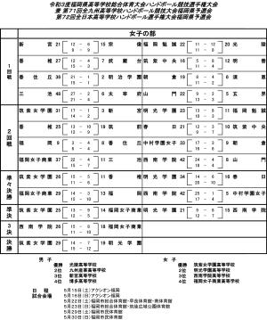2021kou_intr_yosen_j_kekka0530