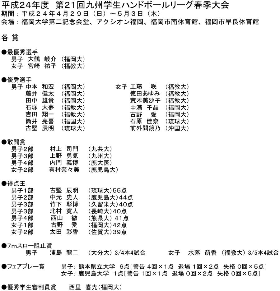 2012kyusyugaku_sprrg_kekkakojin