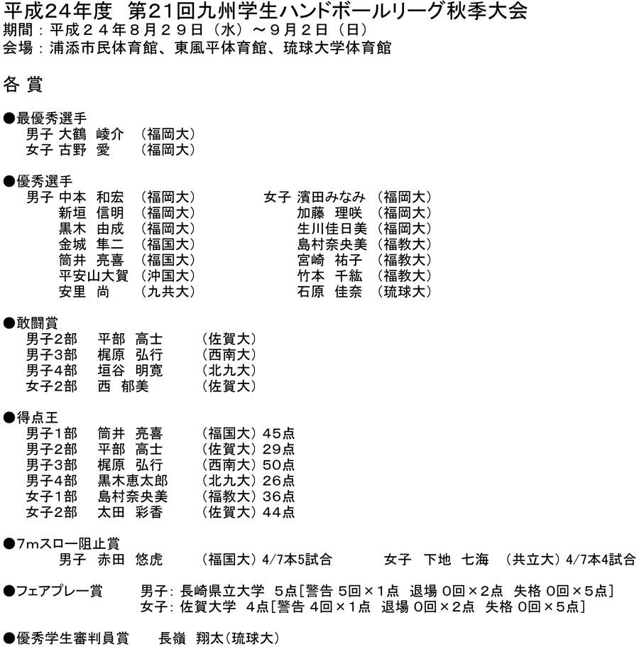 2012kyusyu_gakusei_rg_fall_kojin