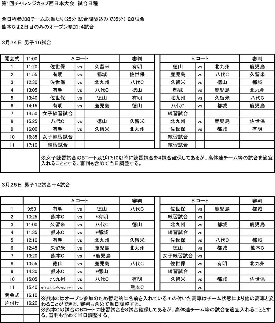 2014kousen_chrg_cup_kumiawase