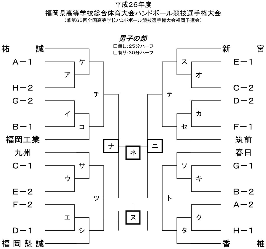 2014kou_intr_yosen_kumiawase1